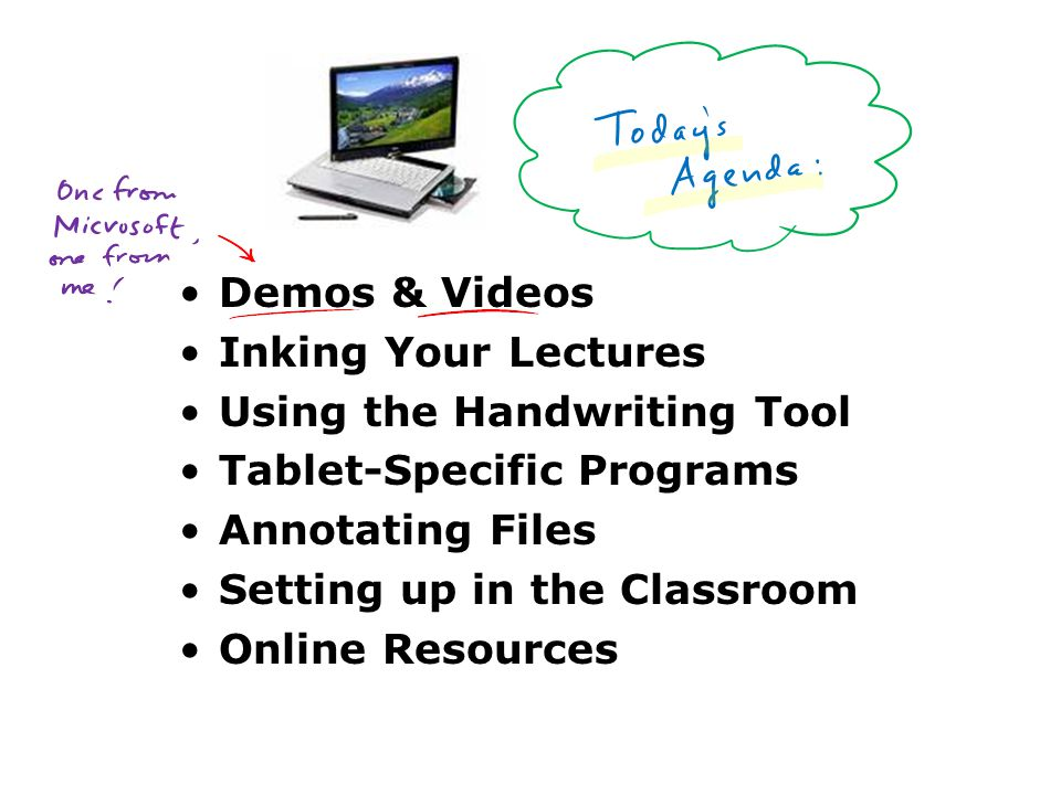 Demos & Videos Inking Your Lectures Using the Handwriting Tool Tablet-Specific Programs Annotating Files Setting up in the Classroom Online Resources