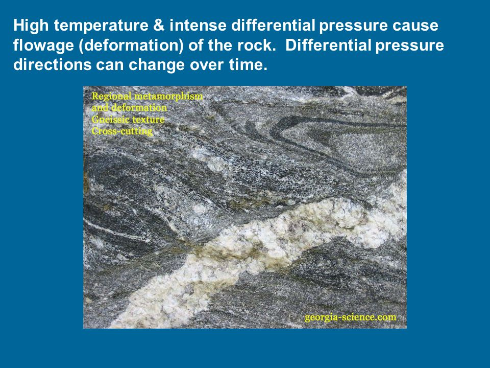 High temperature & intense differential pressure cause flowage (deformation) of the rock.