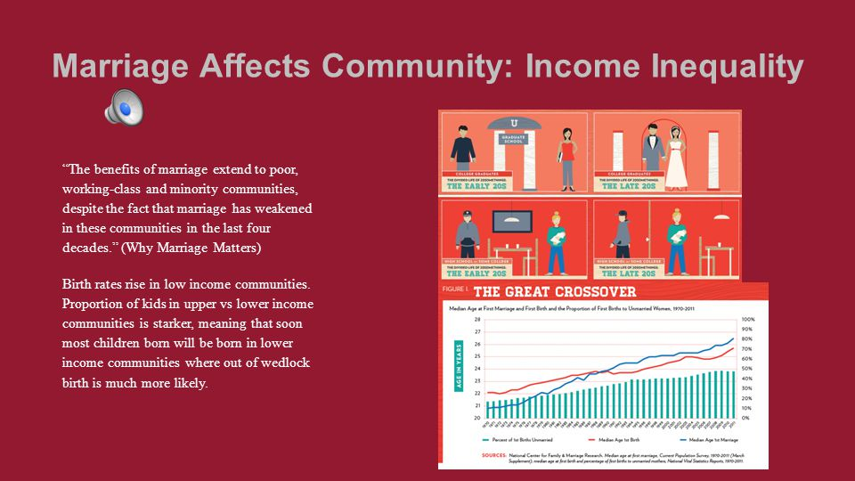 Marriage Affects Community: Economic Mobility Lower-income kids from both single- and married-parent families are more likely to succeed if they hail from a community with lots of two-parent families. The 'land[s] of opportunity' in America is that communities characterized by a thriving middle class, racial and economic integration, better schools, a vibrant civil society, and, especially, strong two-parent families are more likely to foster the kind of equality of opportunity that has recently drawn the attention of Democrats and Republicans alike. (Slate: Family Matters: What's the most important factor blocking social mobility.