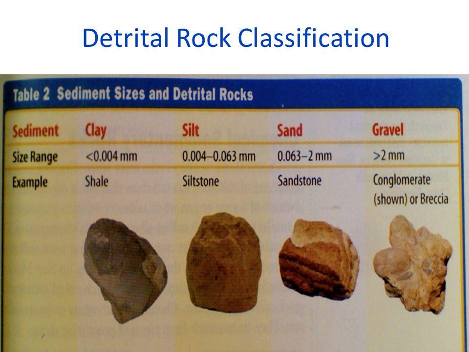 Detrital Rock Classification