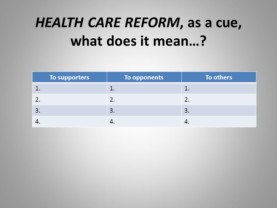 HEALTH CARE REFORM, as a cue, what does it mean… To supportersTo opponentsTo others 1. 2. 3. 4.