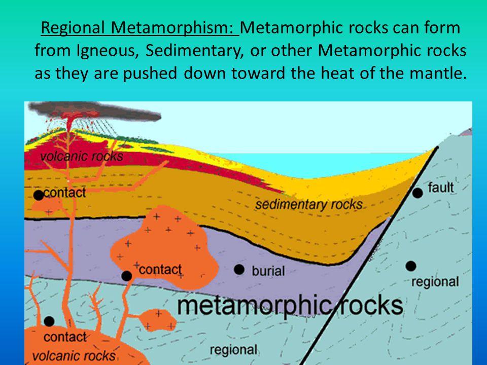 Increasing Depth, Pressure & Temperature Metamorphism Scale