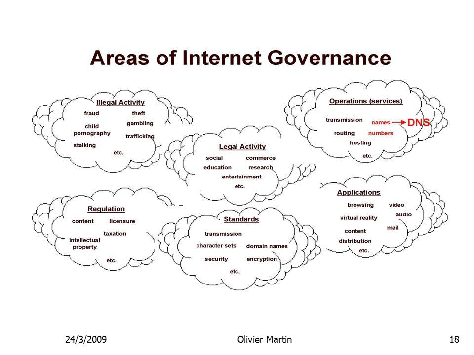 24/3/2009Olivier Martin18 Internet Governance
