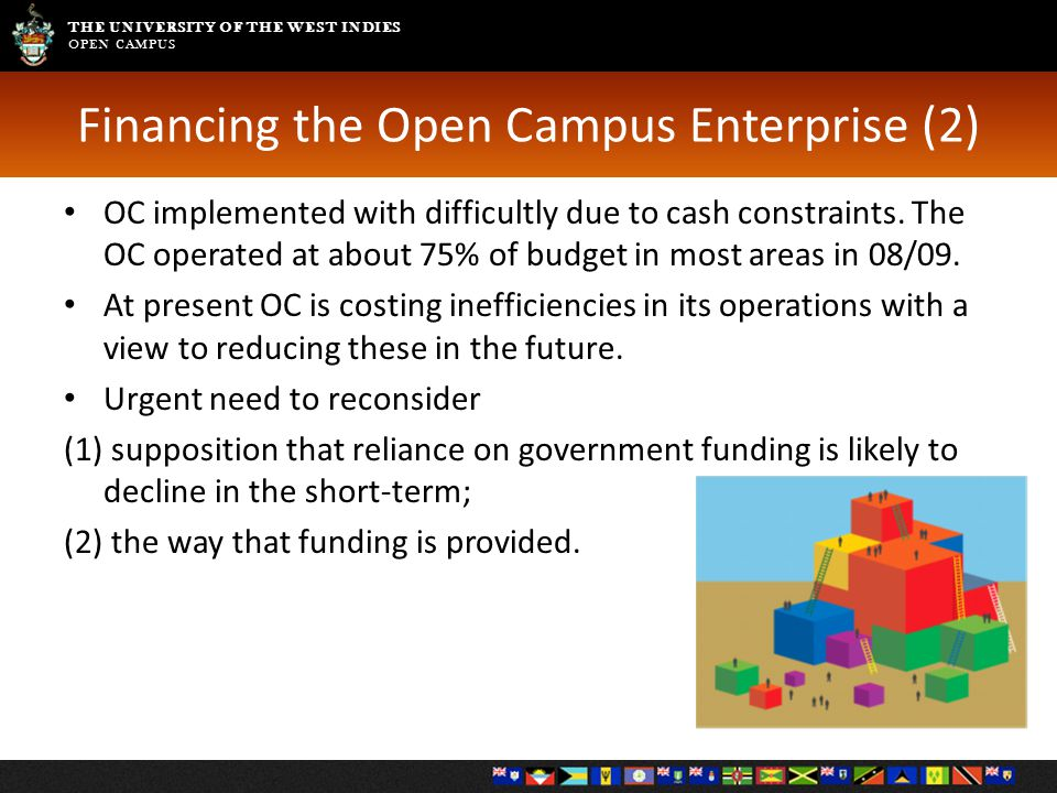 THE UNIVERSITY OF THE WEST INDIES OPEN CAMPUS Financing the Open Campus Enterprise (2) OC implemented with difficultly due to cash constraints.