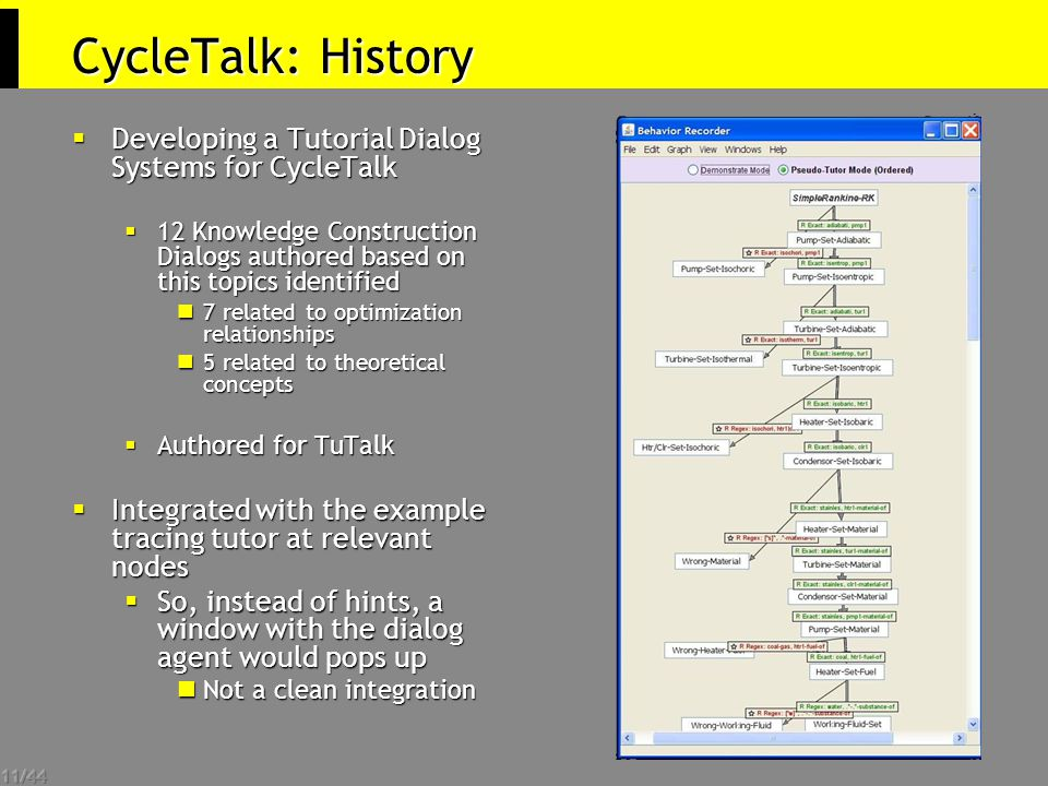 11/44 CycleTalk: History  Developing a Tutorial Dialog Systems for CycleTalk  12 Knowledge Construction Dialogs authored based on this topics identified 7 related to optimization relationships 7 related to optimization relationships 5 related to theoretical concepts 5 related to theoretical concepts  Authored for TuTalk  Integrated with the example tracing tutor at relevant nodes  So, instead of hints, a window with the dialog agent would pops up Not a clean integration Not a clean integration