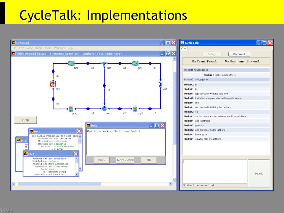14/44 CycleTalk: Implementations
