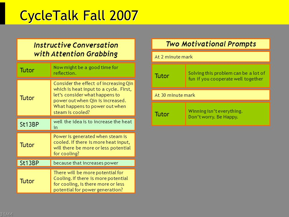 31/44 CycleTalk Fall 2007 Instructive Conversation with Attention Grabbing Now might be a good time for reflection. Tutor well the idea is to increase