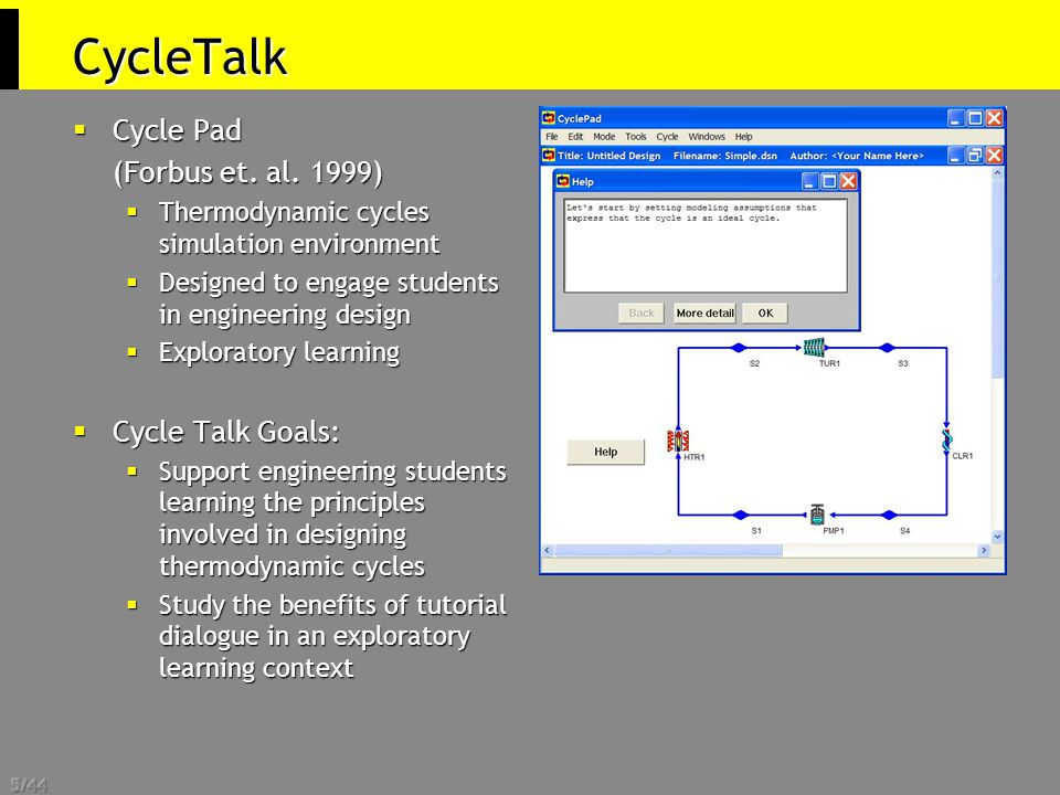 5/44 CycleTalk  Cycle Pad (Forbus et. al. 1999)  Thermodynamic cycles simulation environment  Designed to engage students in engineering design  E