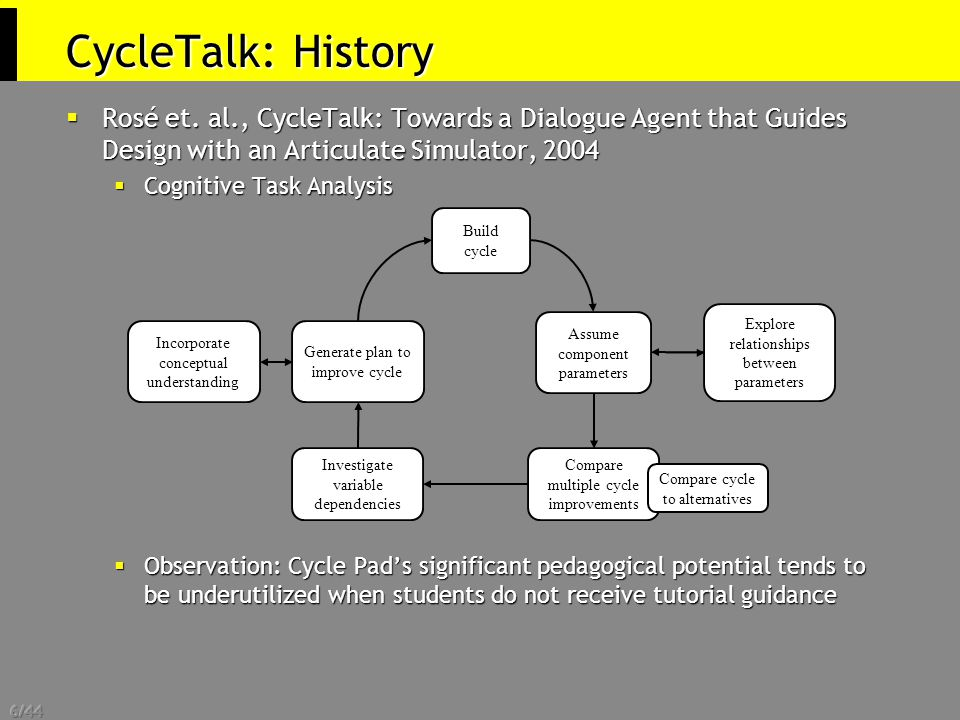 17/44 CycleTalk: Outcome Metrics  Pre/Post Tests  Objective type questions  Open response questions  Ability to design, implement an efficient Ranking Cycle  Questionnaire