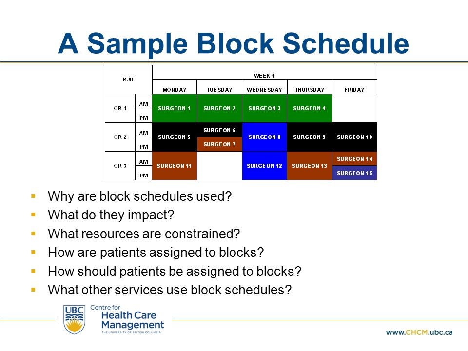 A Sample Block Schedule  Why are block schedules used.