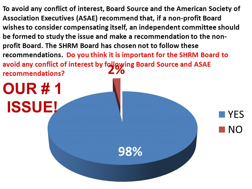 To avoid any conflict of interest, Board Source and the American Society of Association Executives (ASAE) recommend that, if a non-profit Board wishes to consider compensating itself, an independent committee should be formed to study the issue and make a recommendation to the non- profit Board.