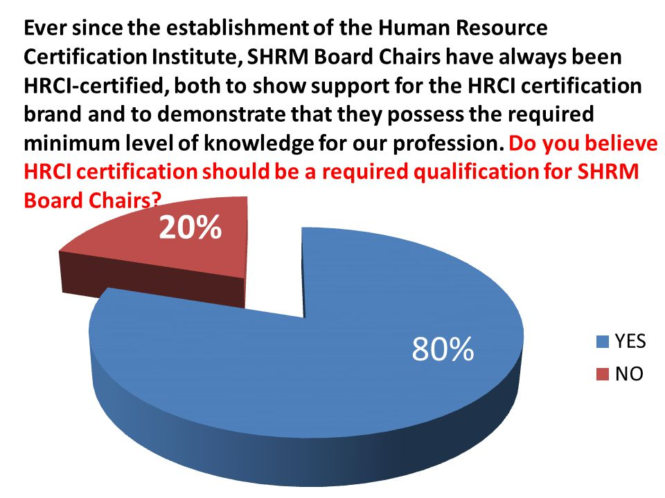Ever since the establishment of the Human Resource Certification Institute, SHRM Board Chairs have always been HRCI-certified, both to show support for the HRCI certification brand and to demonstrate that they possess the required minimum level of knowledge for our profession.