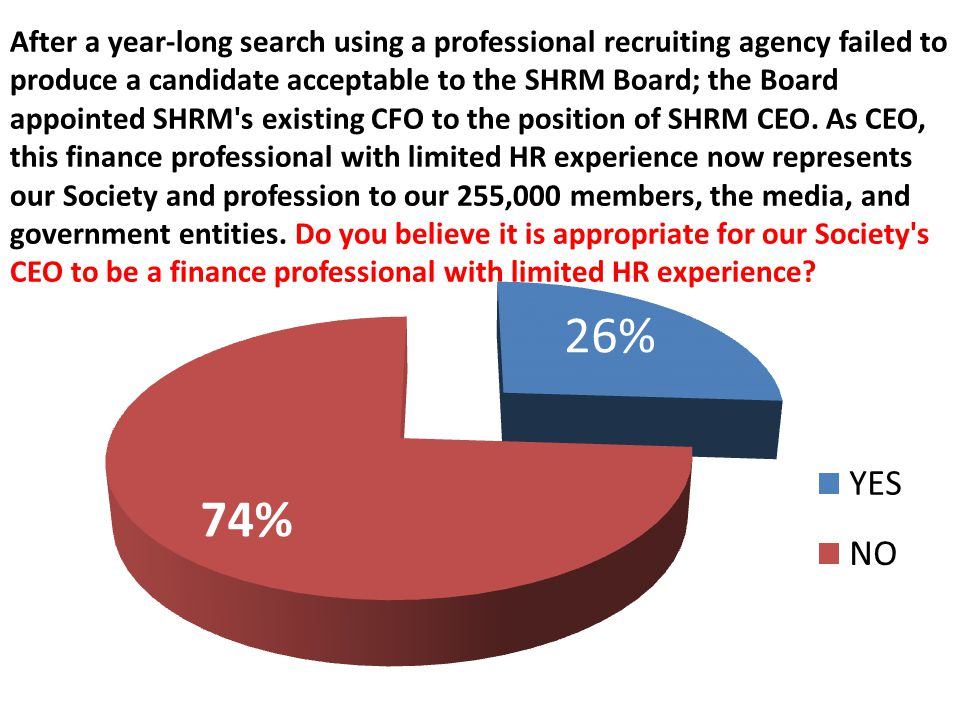 After a year-long search using a professional recruiting agency failed to produce a candidate acceptable to the SHRM Board; the Board appointed SHRM s existing CFO to the position of SHRM CEO.