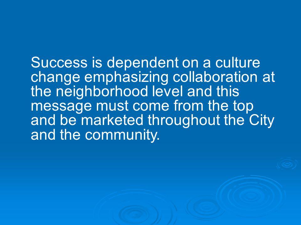 Neighborhood Strategy  Neighborhood Assessments  Neighborhood Grouping System  Neighborhood Program Areas  Neighborhood Toolbox  Implementation  Marketing