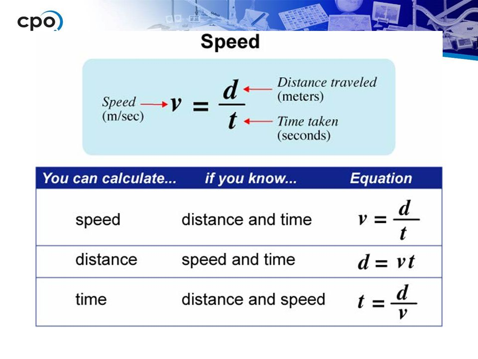 Speed v = d t Distance traveled (m) Time taken (sec) Speed (m/sec)