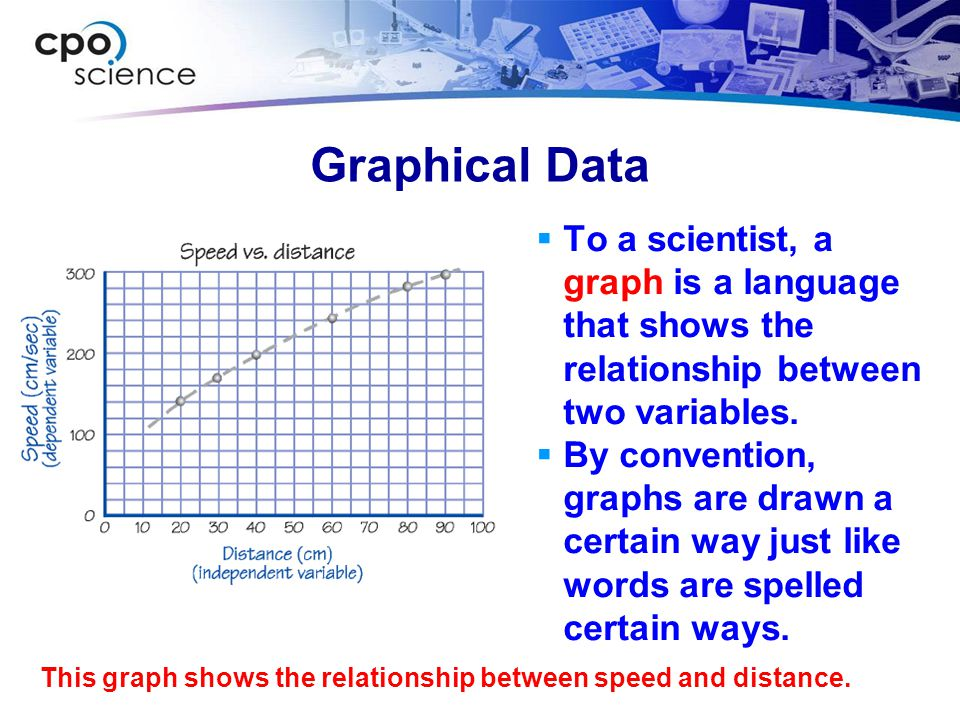 Displacement Distance and Direction Displacement / time = Velocity.
