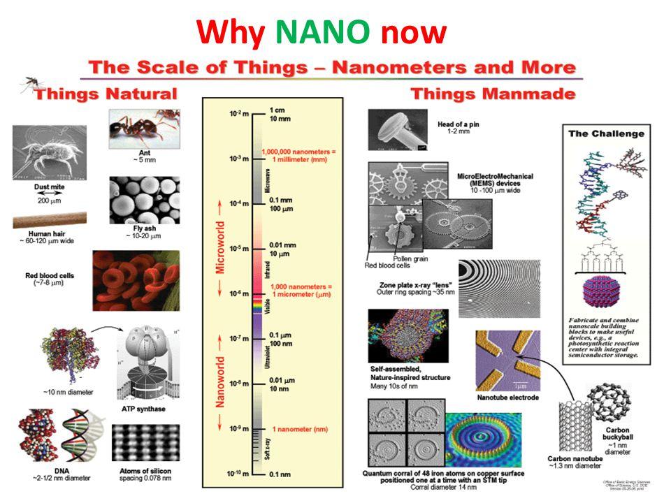 Why NANO now