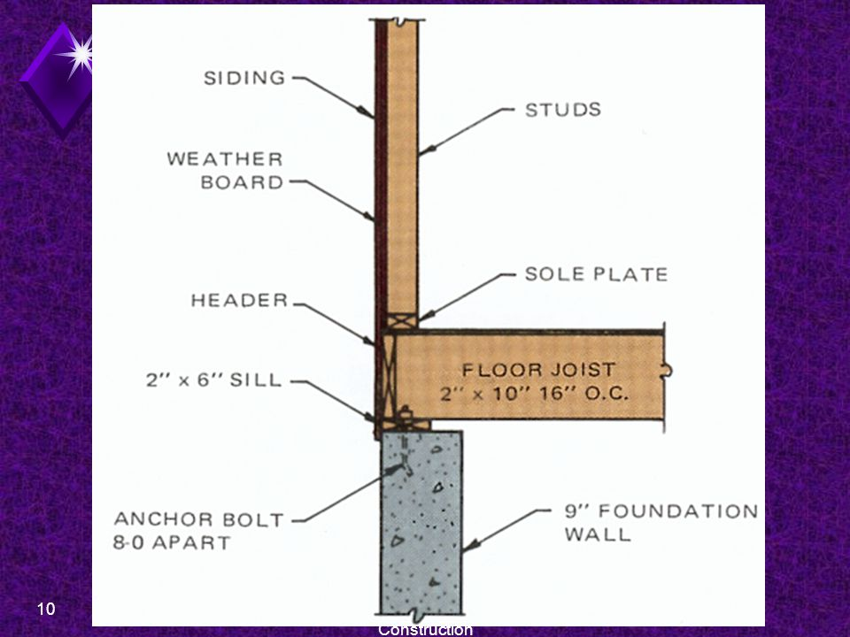 10EDT 300 - Sill and Floor Construction