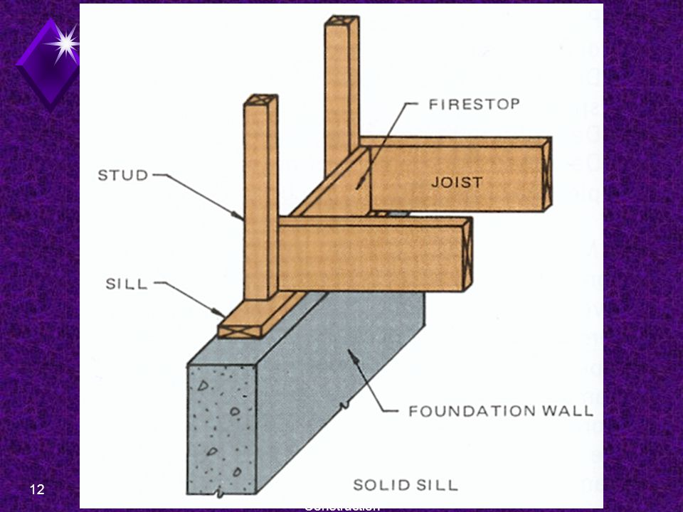 12EDT 300 - Sill and Floor Construction