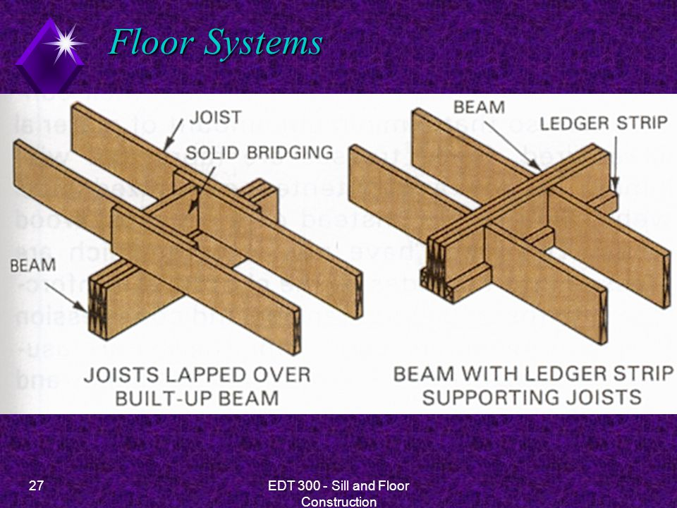 27EDT 300 - Sill and Floor Construction Floor Systems