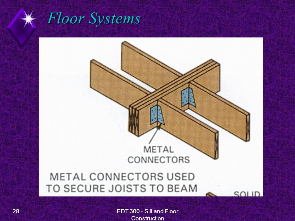 28EDT 300 - Sill and Floor Construction Floor Systems