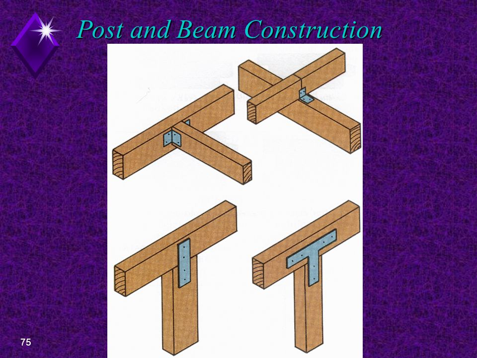 75EDT 300 - Sill and Floor Construction Post and Beam Construction