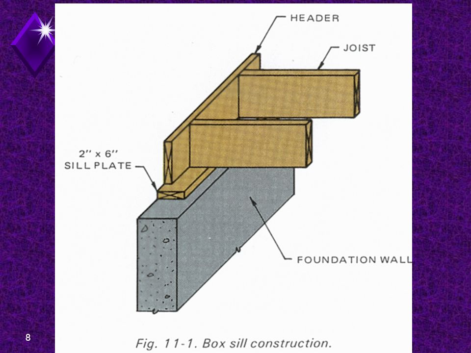 8EDT 300 - Sill and Floor Construction