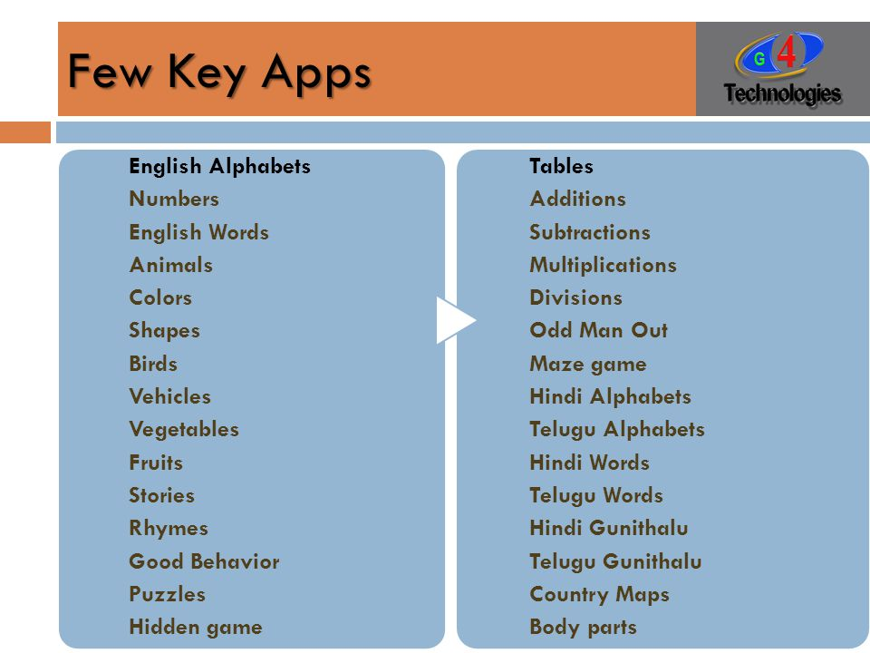 Few Key Apps English Alphabets Numbers English Words Animals Colors Shapes Birds Vehicles Vegetables Fruits Stories Rhymes Good Behavior Puzzles Hidden game Tables Additions Subtractions Multiplications Divisions Odd Man Out Maze game Hindi Alphabets Telugu Alphabets Hindi Words Telugu Words Hindi Gunithalu Telugu Gunithalu Country Maps Body parts