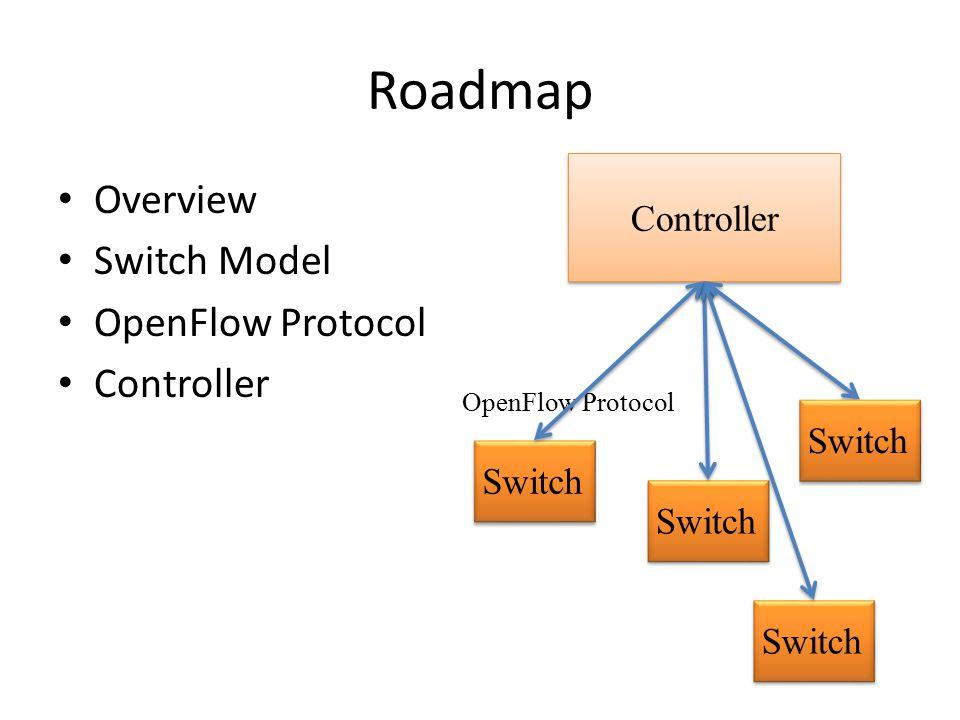 Roadmap Overview Switch Model OpenFlow Protocol Controller Switch Controller OpenFlow Protocol Switch