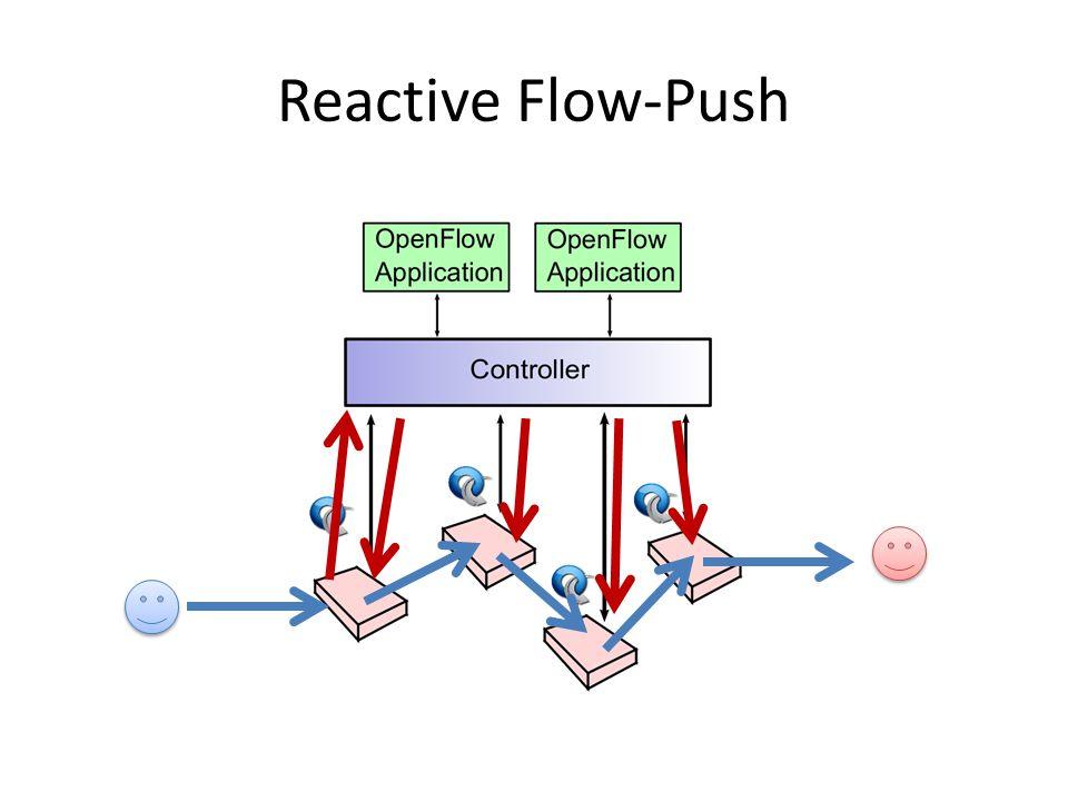 Reactive Flow-Push