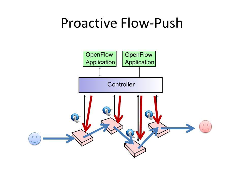 Proactive Flow-Push