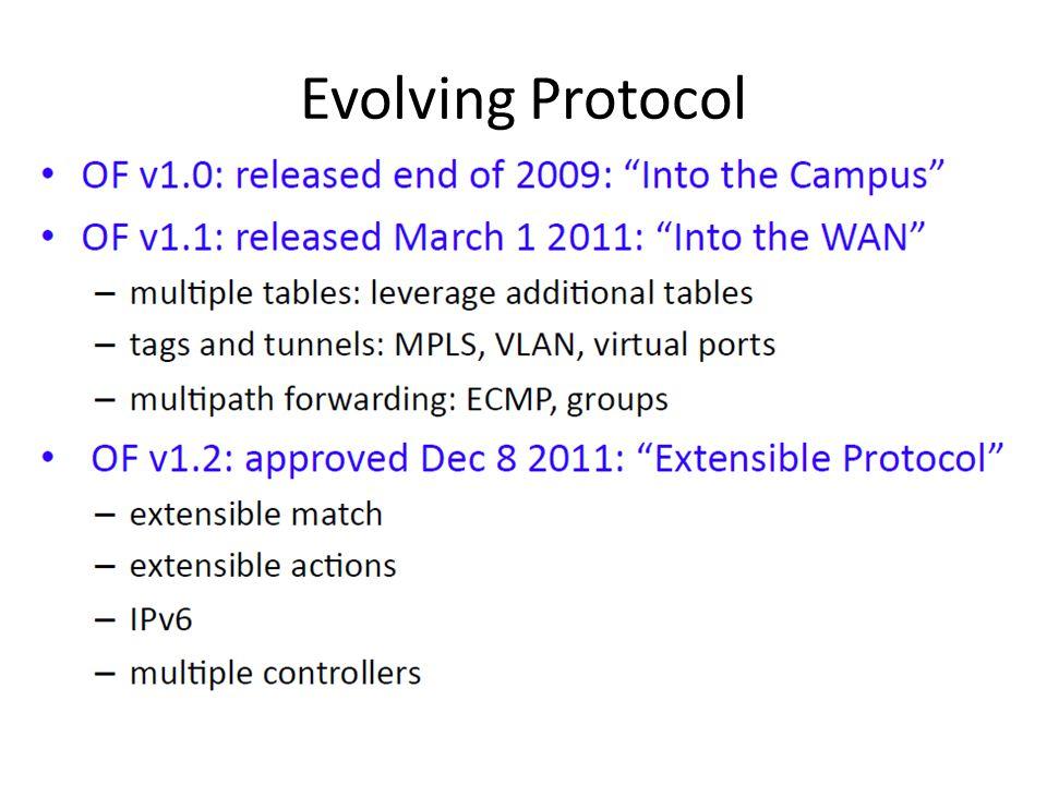 Evolving Protocol