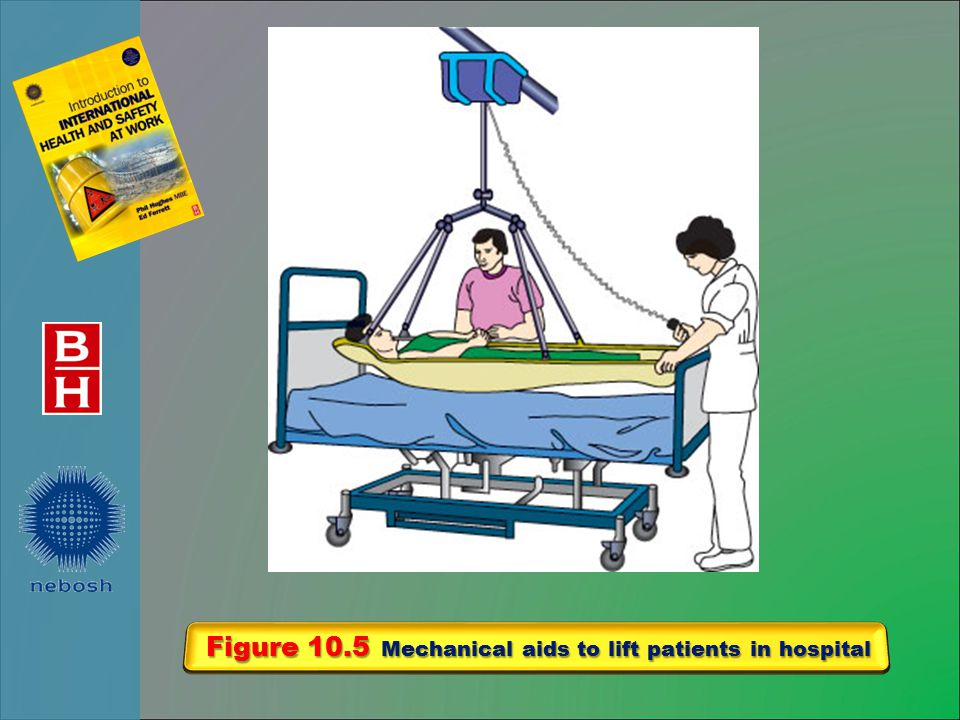 Figure 10.5 Mechanical aids to lift patients in hospital