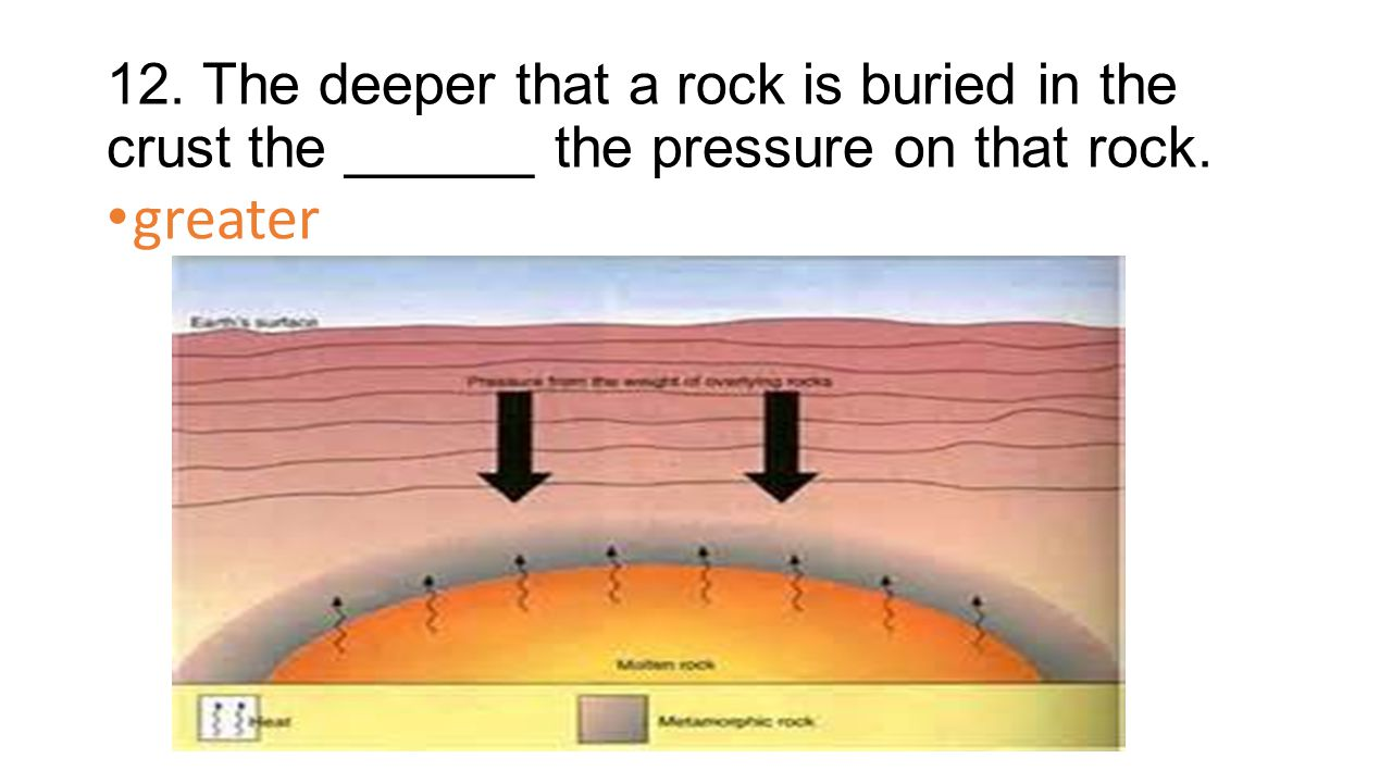 12. The deeper that a rock is buried in the crust the ______ the pressure on that rock. greater