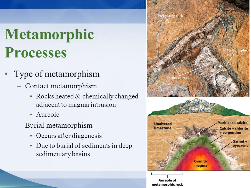 Type of metamorphism –Contact metamorphism Rocks heated & chemically changed adjacent to magma intrusion Aureole –Burial metamorphism Occurs after dia