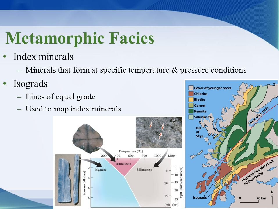 Metamorphic Facies Index minerals –Minerals that form at specific temperature & pressure conditions Isograds –Lines of equal grade –Used to map index