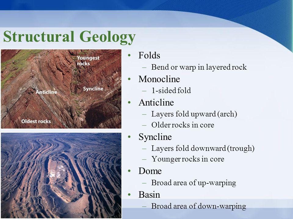 Folds –Bend or warp in layered rock Monocline –1-sided fold Anticline –Layers fold upward (arch) –Older rocks in core Syncline –Layers fold downward (