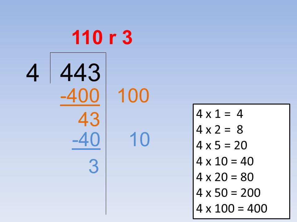 4 4 x 1 = 4 4 x 2 = 8 4 x 5 = 20 4 x 10 = 40 4 x 20 = 80 4 x 50 = 200 4 x 100 = 400 -400 100 43 -40 10 3 110 r 3