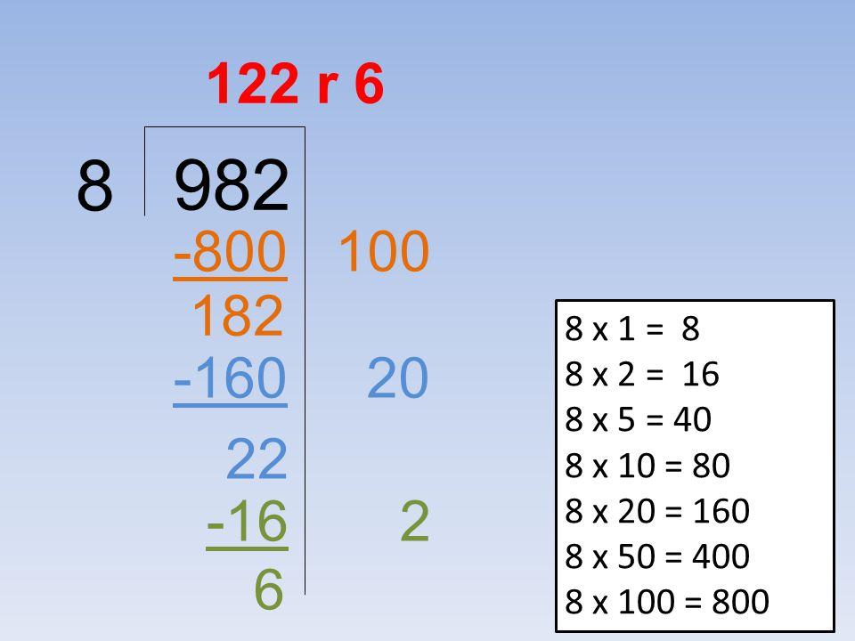 8 8 x 1 = 8 8 x 2 = 16 8 x 5 = 40 8 x 10 = 80 8 x 20 = 160 8 x 50 = 400 8 x 100 = 800 -800 100 182 -160 20 22 122 r 6 -16 2 6