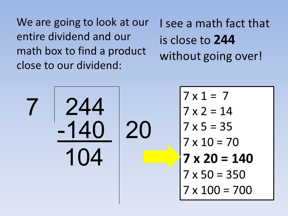We are going to look at our entire dividend and our math box to find a product close to our dividend: 244 7 I see a math fact that is close to 244 without going over.