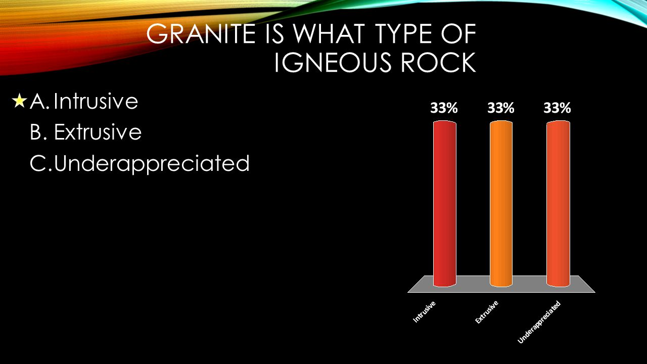 GRANITE IS WHAT TYPE OF IGNEOUS ROCK A.Intrusive B.Extrusive C.Underappreciated