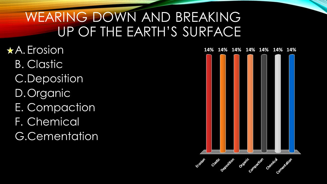 WEARING DOWN AND BREAKING UP OF THE EARTH'S SURFACE A.Erosion B.Clastic C.Deposition D.Organic E.Compaction F.Chemical G.Cementation