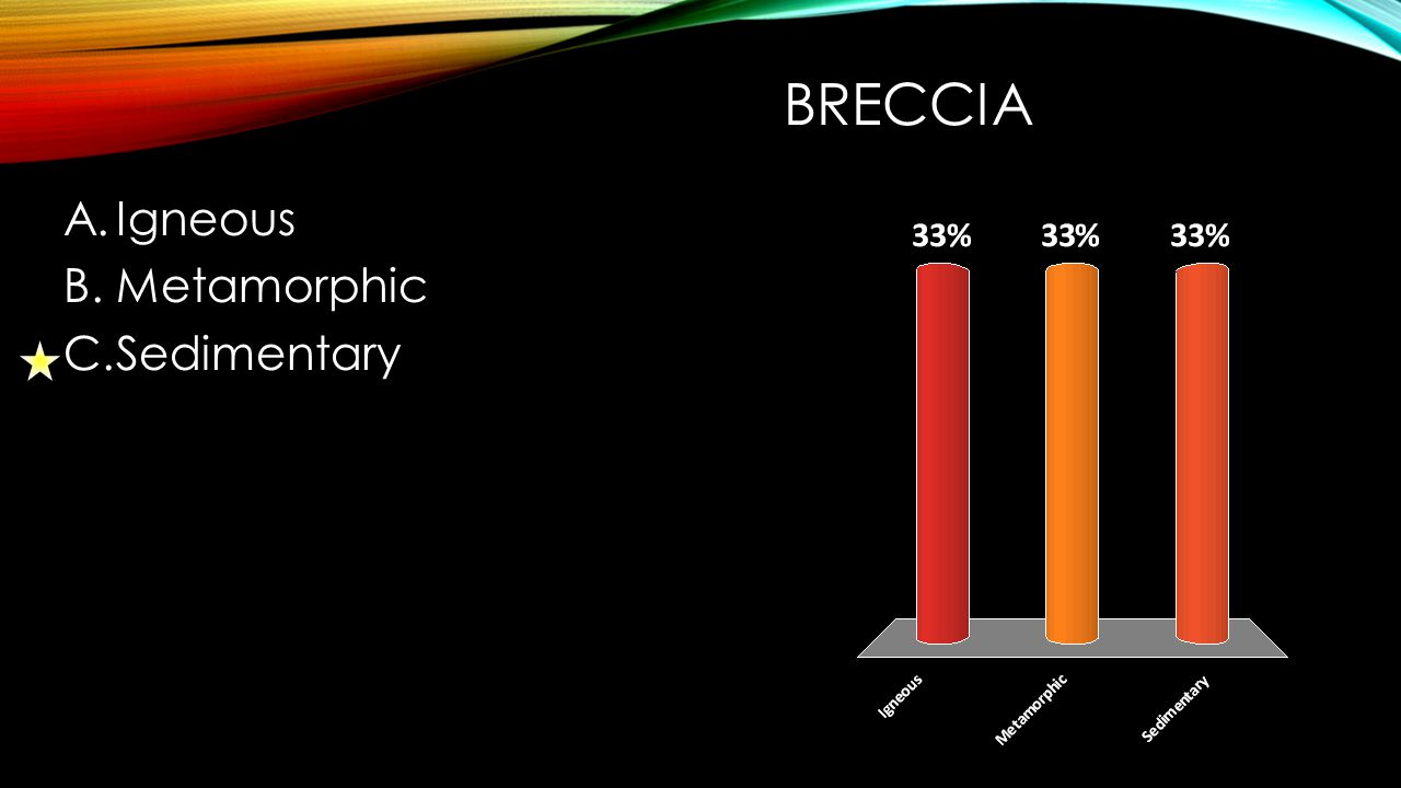 BRECCIA A.Igneous B.Metamorphic C.Sedimentary