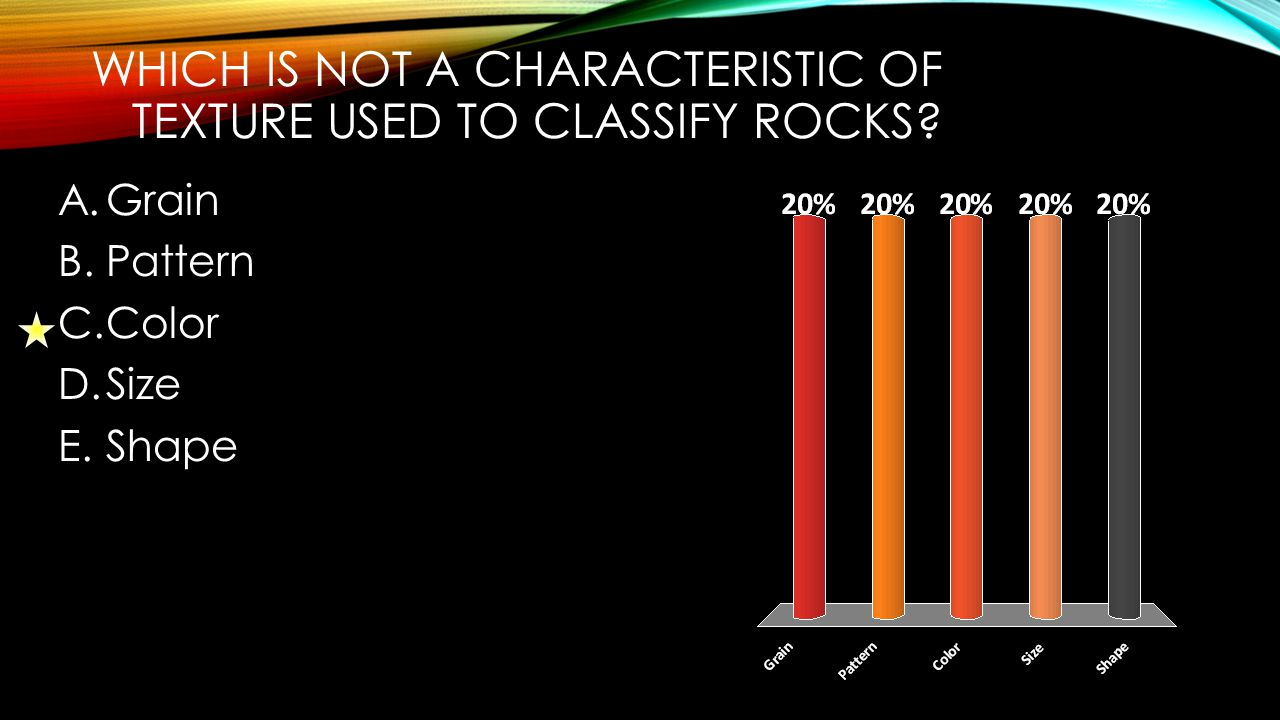 WHICH IS NOT A CHARACTERISTIC OF TEXTURE USED TO CLASSIFY ROCKS.