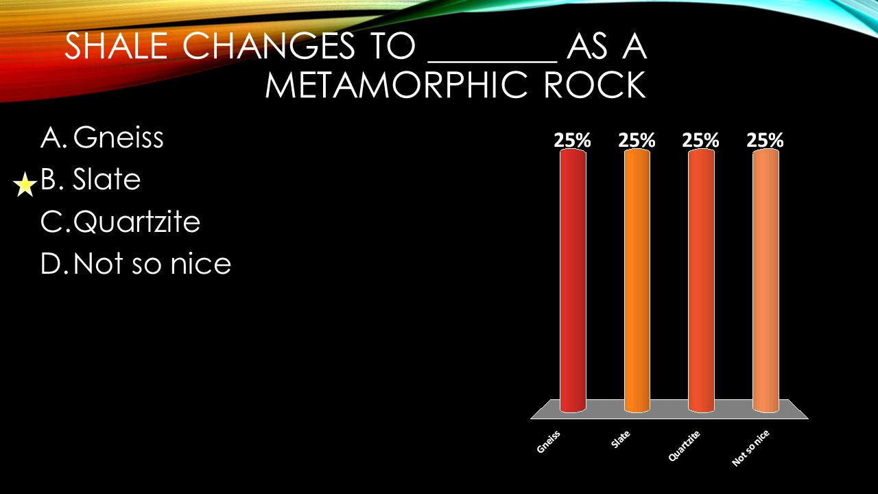 SHALE CHANGES TO _______ AS A METAMORPHIC ROCK A.Gneiss B.Slate C.Quartzite D.Not so nice