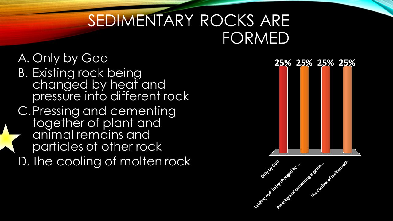 IGNEOUS ROCKS ARE FORMED A.Only by God B.Existing rock being changed by heat and pressure into different rock C.Pressing and cementing together of plant and animal remains and particles of other rock D.The cooling of molten rock