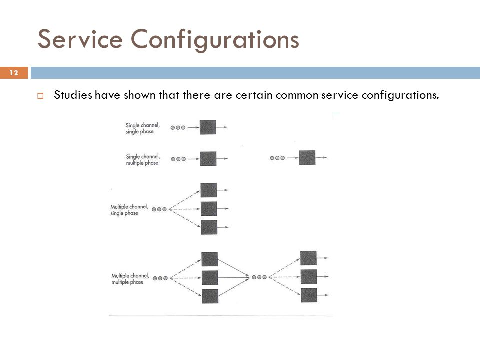Service Configurations  Studies have shown that there are certain common service configurations.