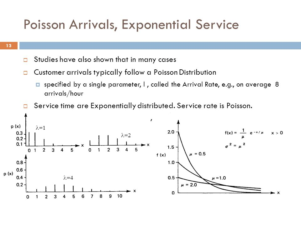 Poisson Arrivals, Exponential Service  Studies have also shown that in many cases  Customer arrivals typically follow a Poisson Distribution  speci