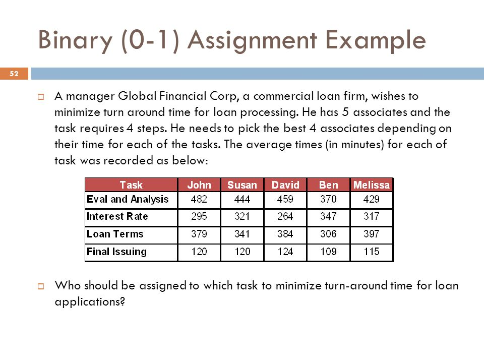 Binary (0-1) Assignment Example  A manager Global Financial Corp, a commercial loan firm, wishes to minimize turn around time for loan processing.