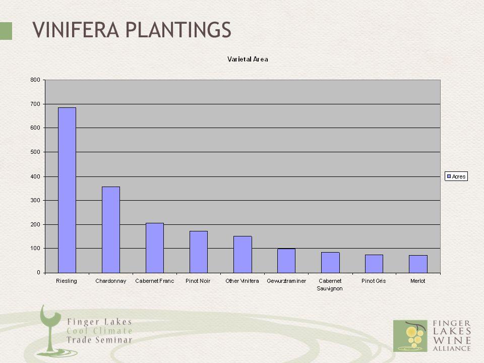 VINIFERA PLANTINGS